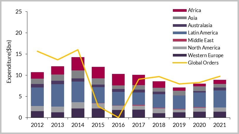 Malaysian FPSO Players Set to Capitalise on Stabilising Demand | MPRC